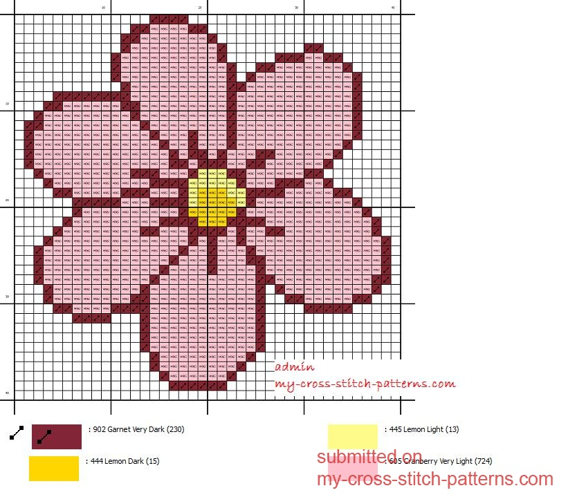 easy cross stitch patterns