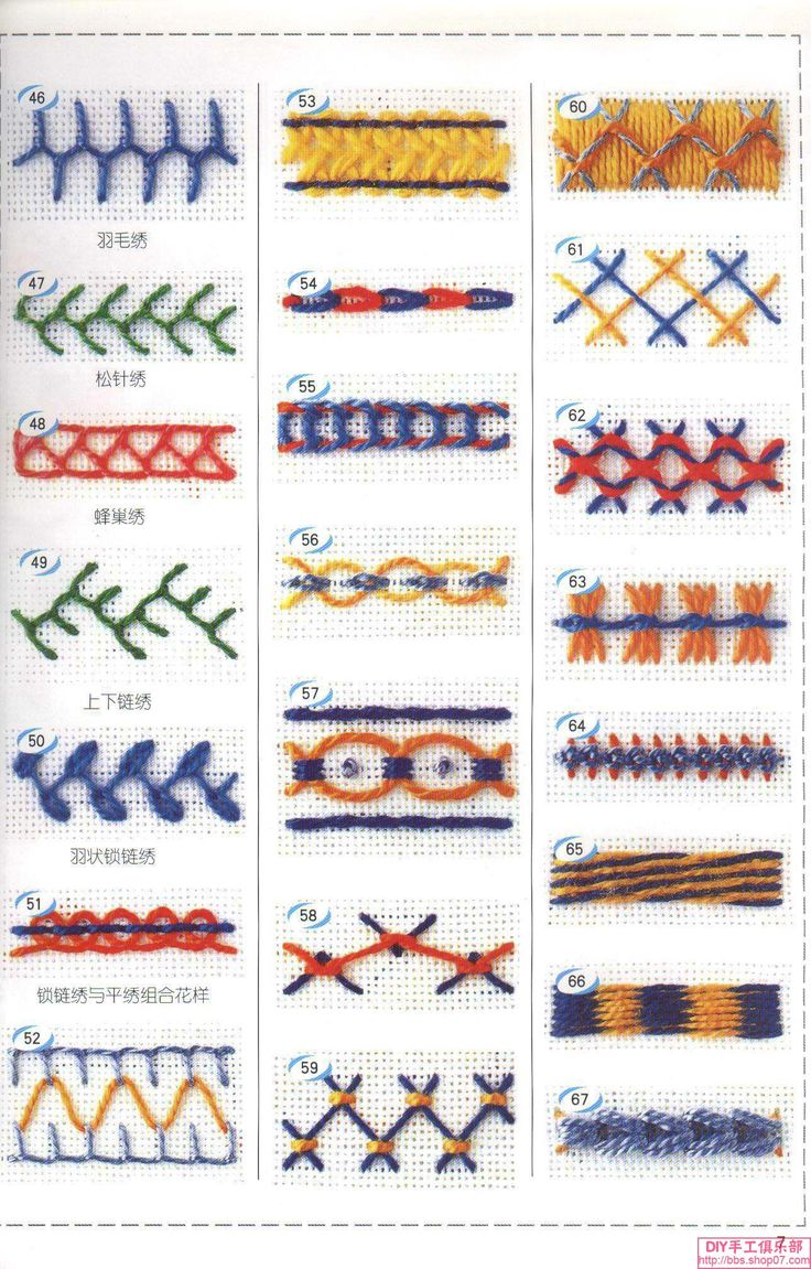 all embroidery stitches