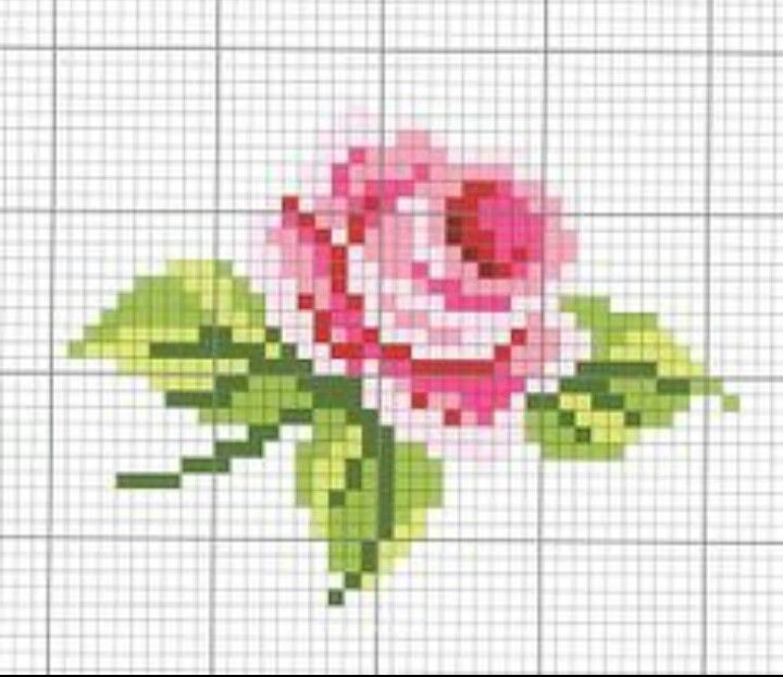 create cross stitch pattern