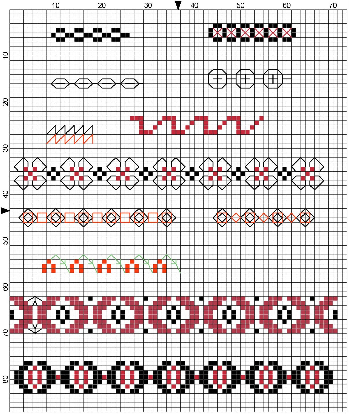 cross stitch border patterns free