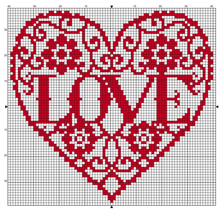 cross stitch design charts