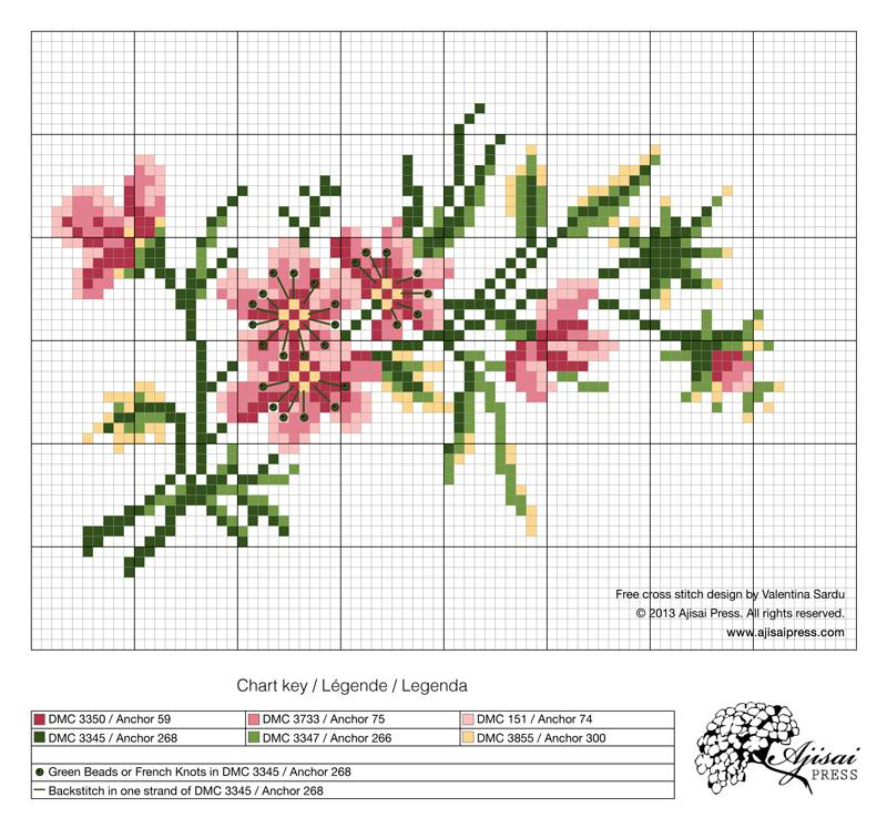 downloadable cross stitch patterns free