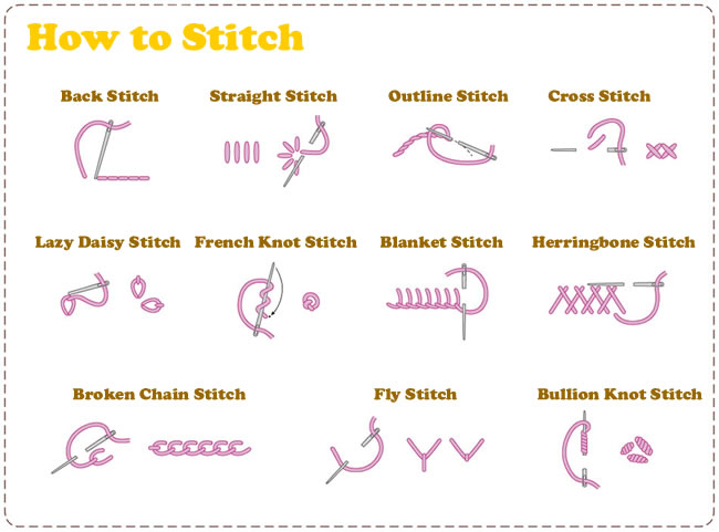 embroidery stitches designs