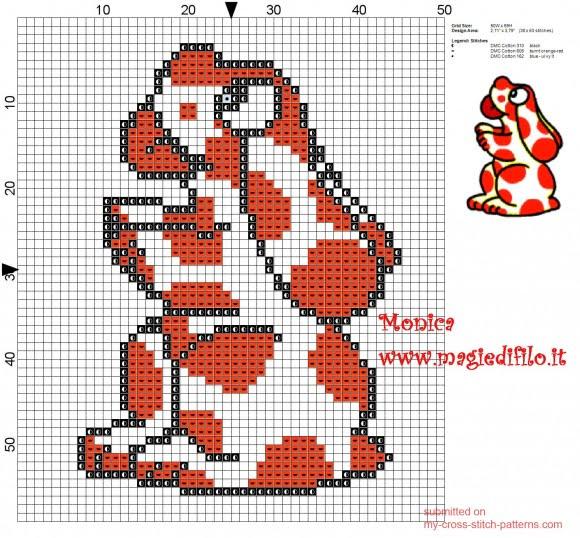 unique cross stitch patterns